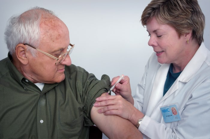 complete protection from the Coronavirus