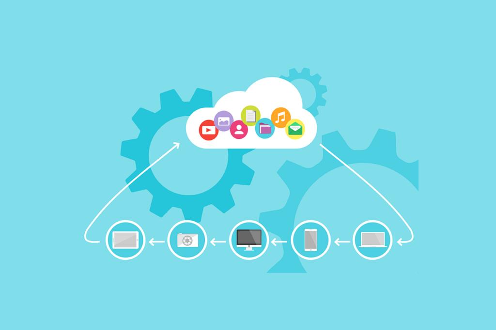 Best shared hosting providers